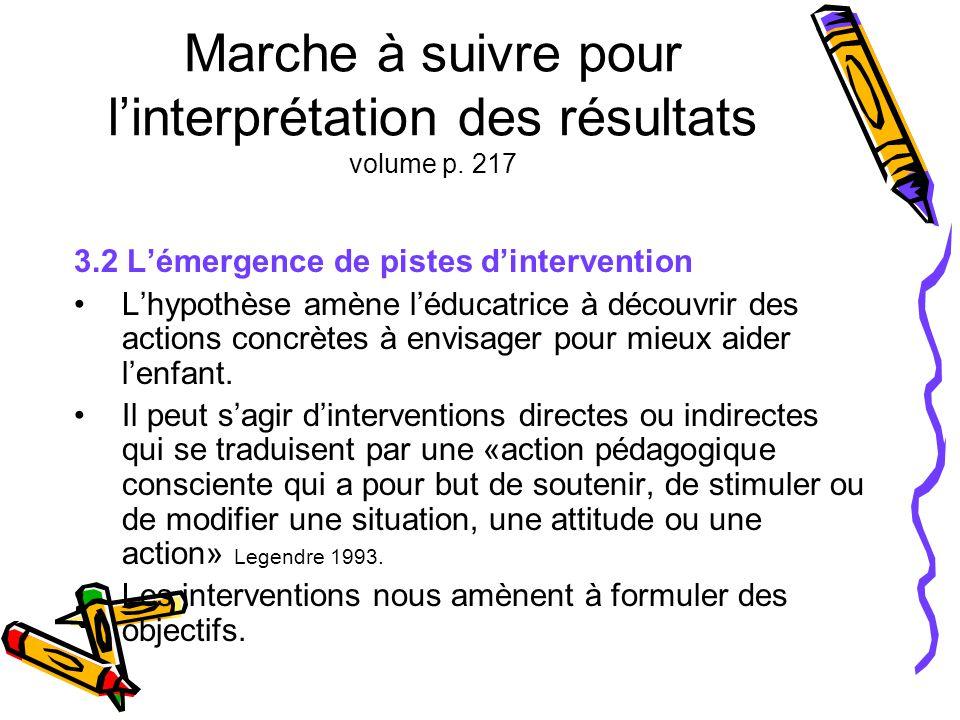Marche à suivre pour l'interprétation des résultats volume p. 217