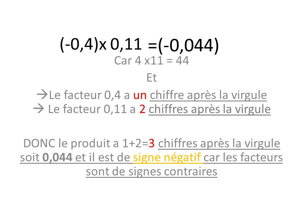 (-0,4)x 0,11 =(-0,044) Car 4 x11 = 44. Et. Le facteur 0,4 a un chiffre après la virgule  Le facteur 0,11 a 2 chiffres après la virgule.