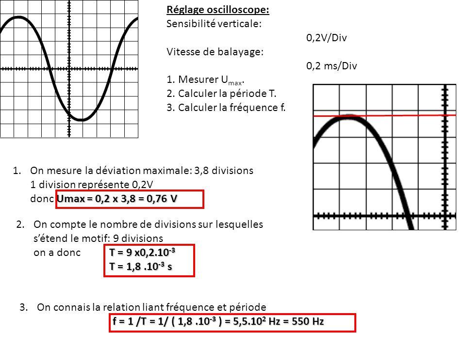 Correction des exercices sur l exploitation d for Calculer le nombre de parpaing