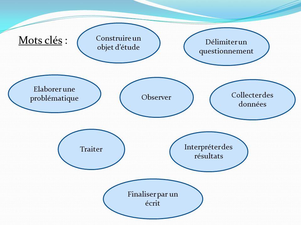 Mots clés : Construire un objet d'étude Délimiter un questionnement