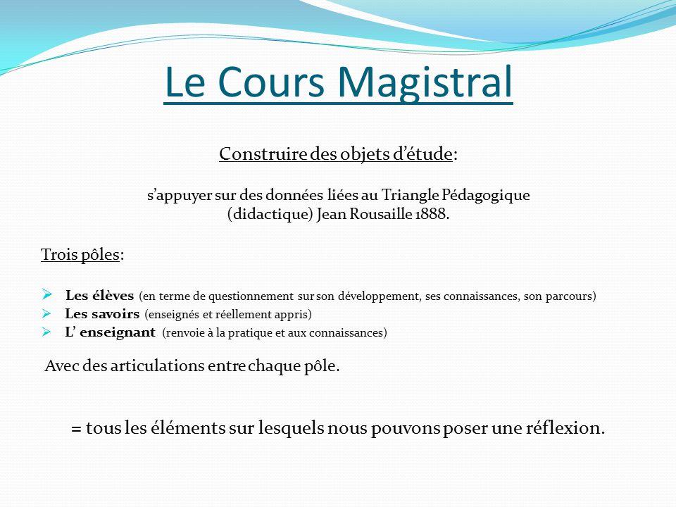 Le Cours Magistral Construire des objets d'étude: