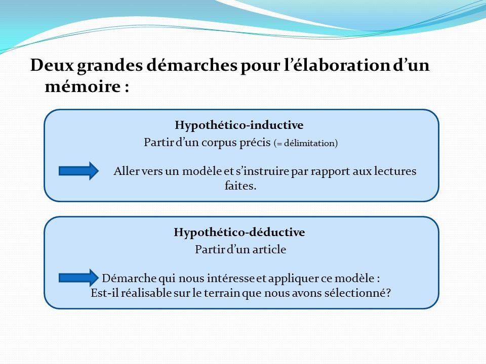 Hypothético-inductive Hypothético-déductive
