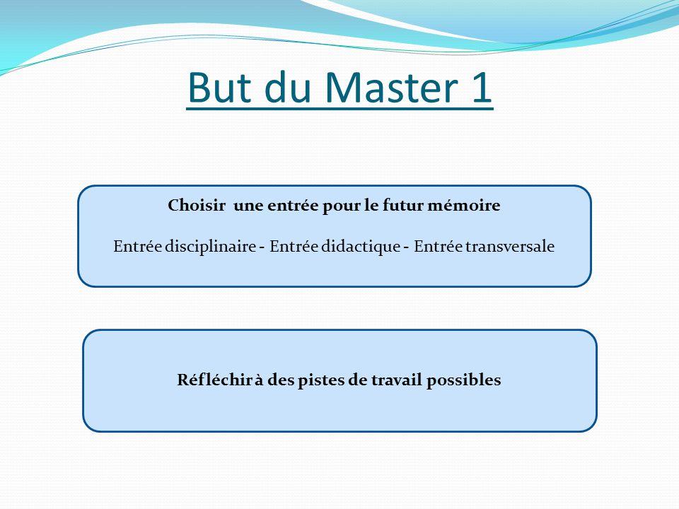 But du Master 1 Choisir une entrée pour le futur mémoire
