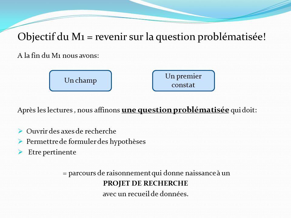 Objectif du M1 = revenir sur la question problématisée!