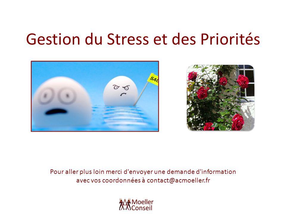 problèmes gastriques stress
