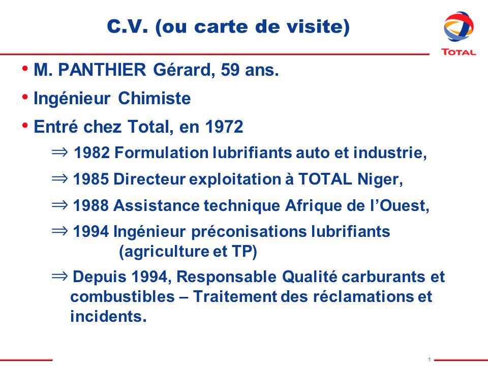 CV Ou Carte De Visite M PANTHIER Grard 59 Ans