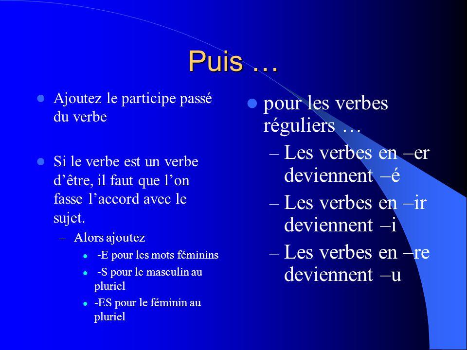Puis … pour les verbes réguliers … Les verbes en –er deviennent –é