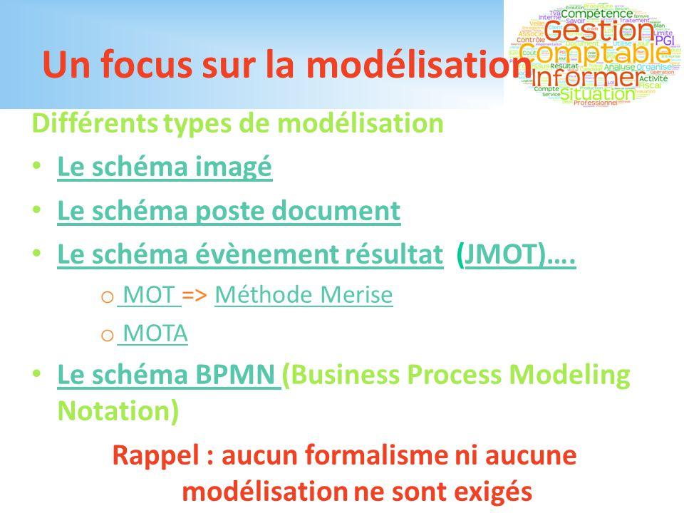 Un focus sur la modélisation
