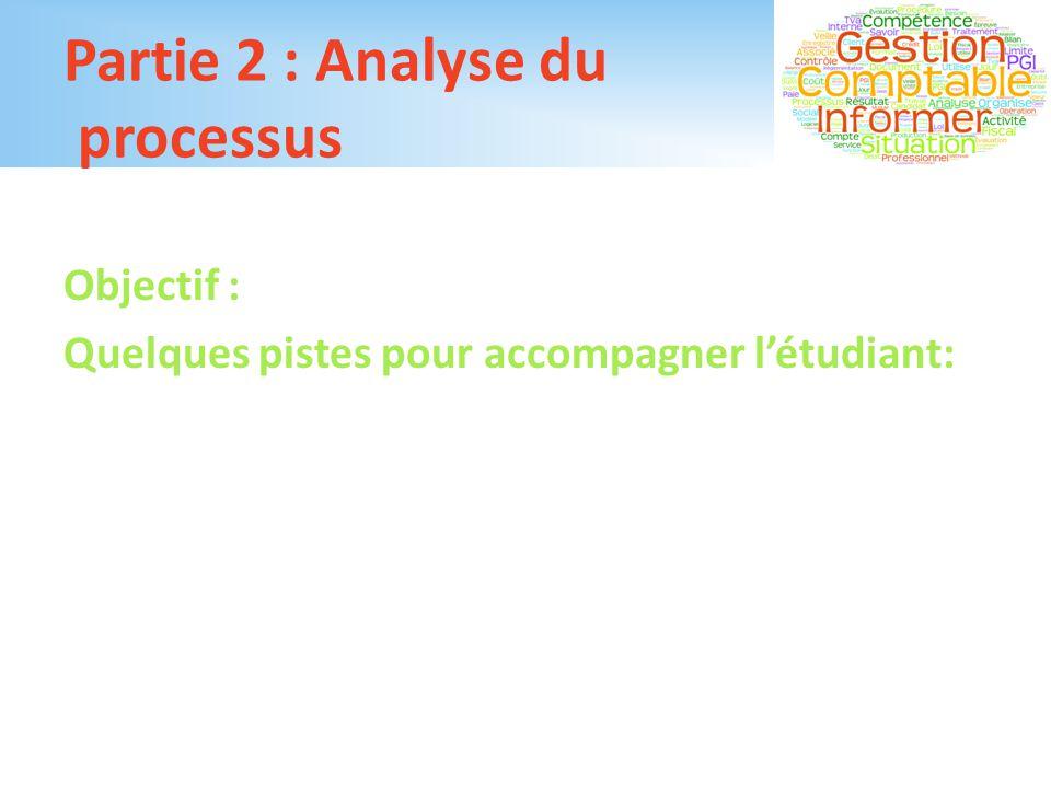 Partie 2 : Analyse du processus