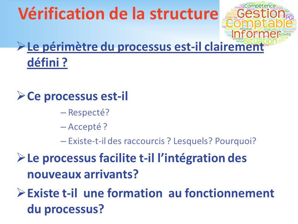 Vérification de la structure