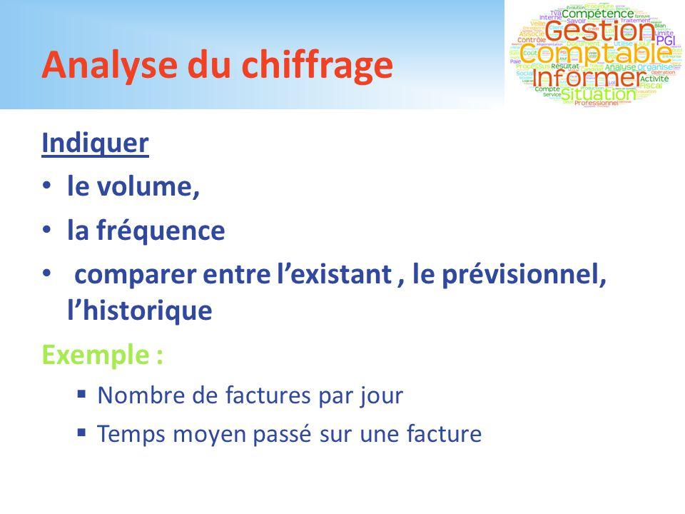 Analyse du chiffrage Indiquer le volume, la fréquence