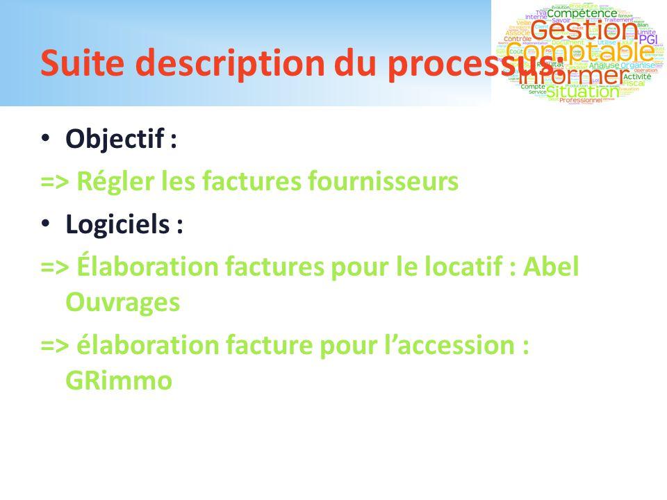 Suite description du processus: