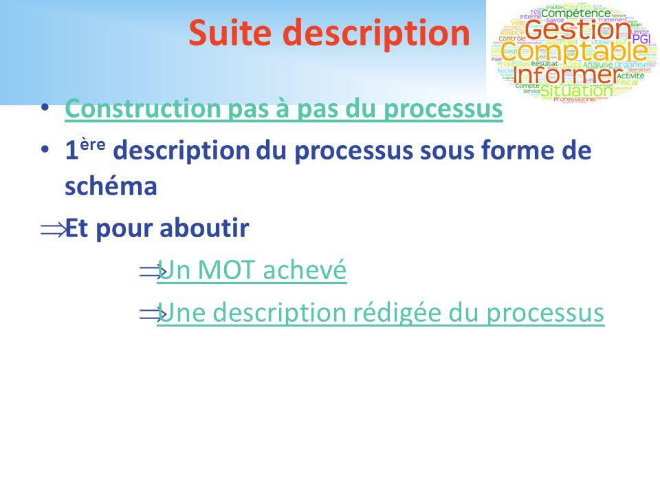 Suite description Construction pas à pas du processus