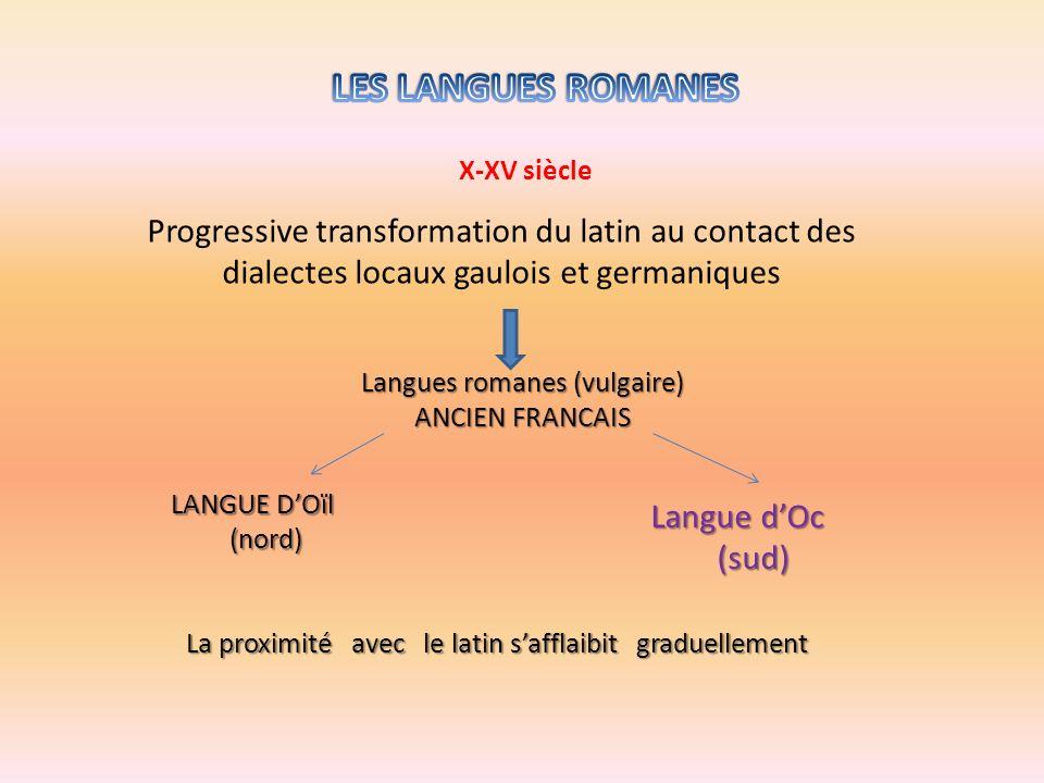 LES LANGUES ROMANES X-XV siècle. Progressive transformation du latin au contact des dialectes locaux gaulois et germaniques.