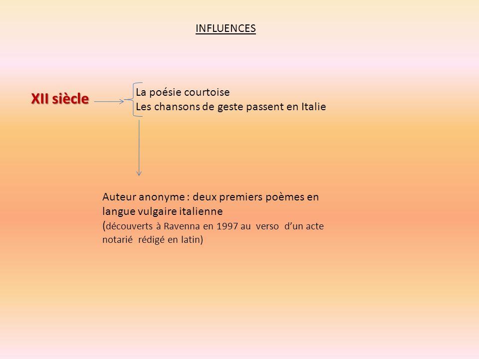 XII siècle INFLUENCES La poésie courtoise