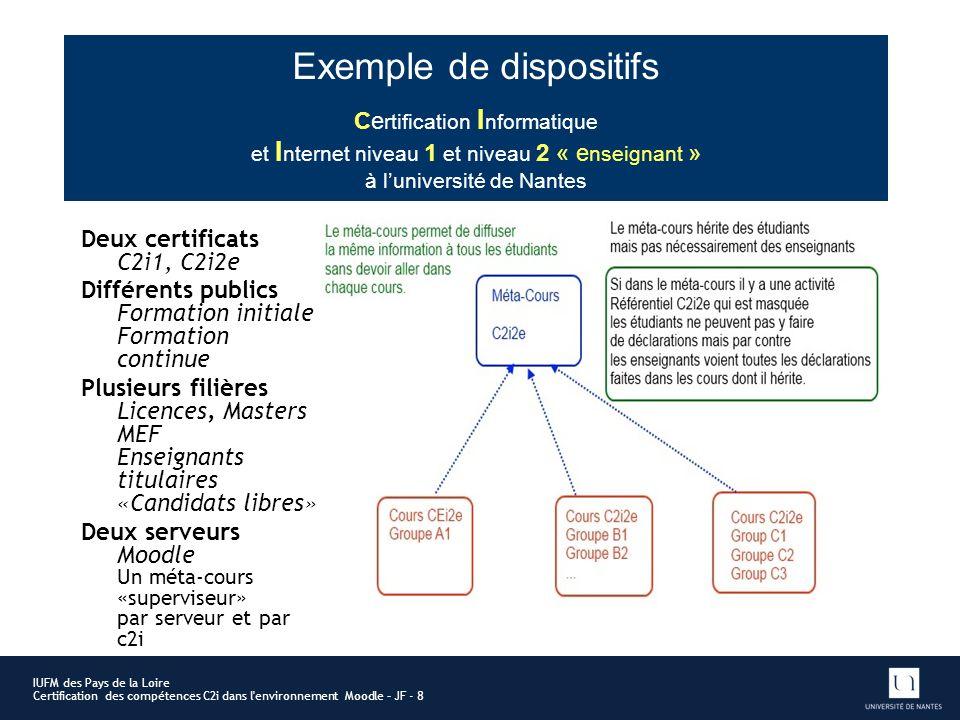 cours c2i niveau 2 pdf