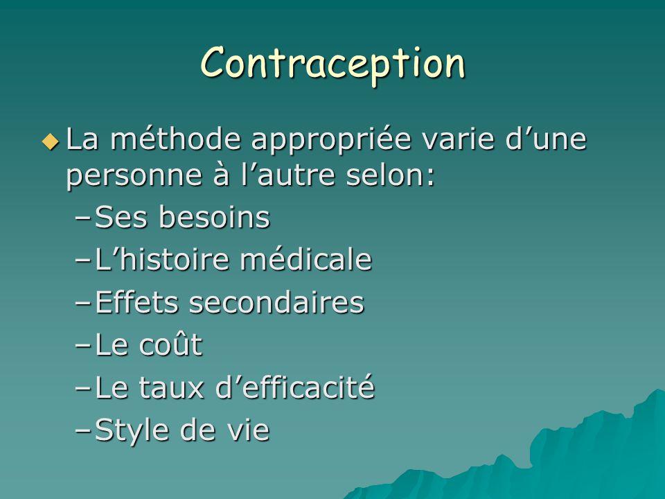histoire de la contraception pdf
