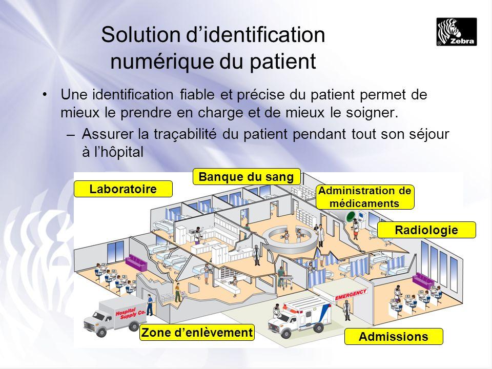 Solution d'identification numérique du patient