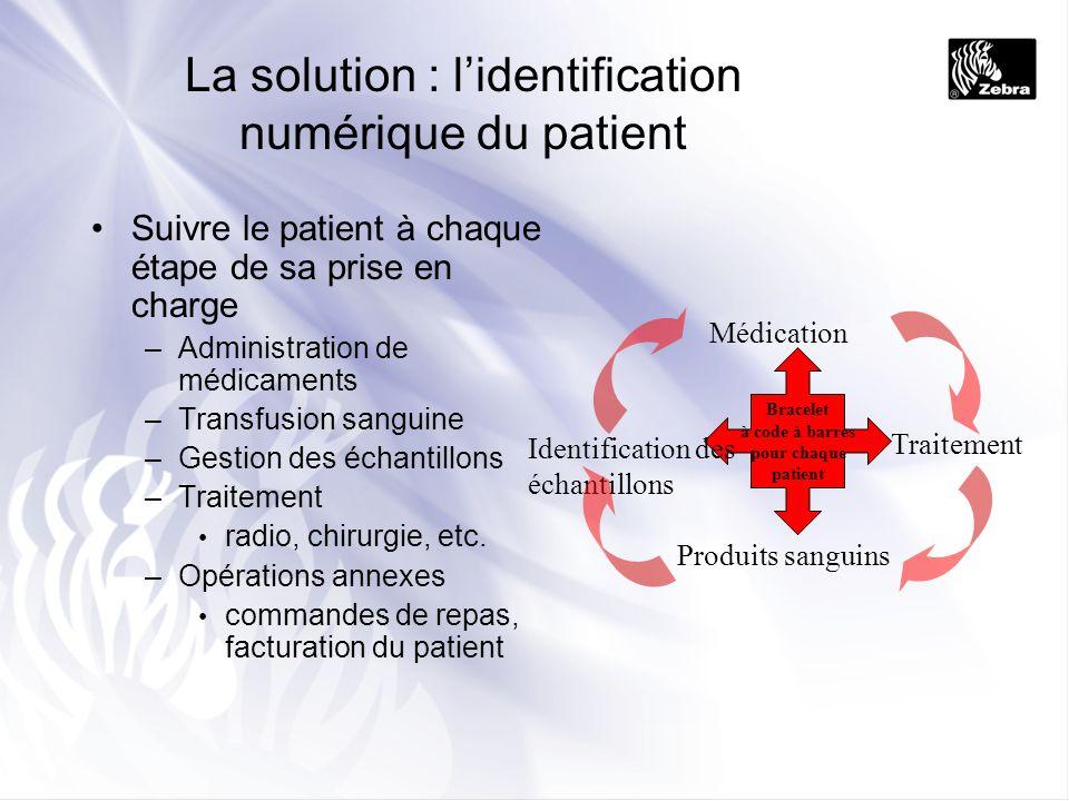 La solution : l'identification numérique du patient