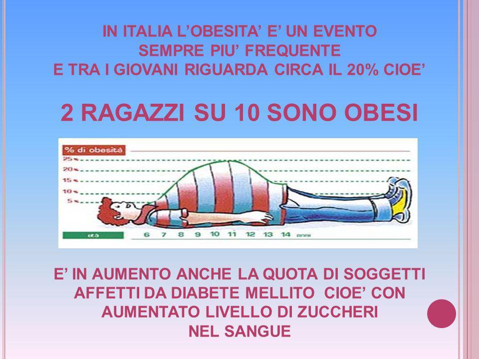 2 RAGAZZI SU 10 SONO OBESI IN ITALIA L'OBESITA' E' UN EVENTO