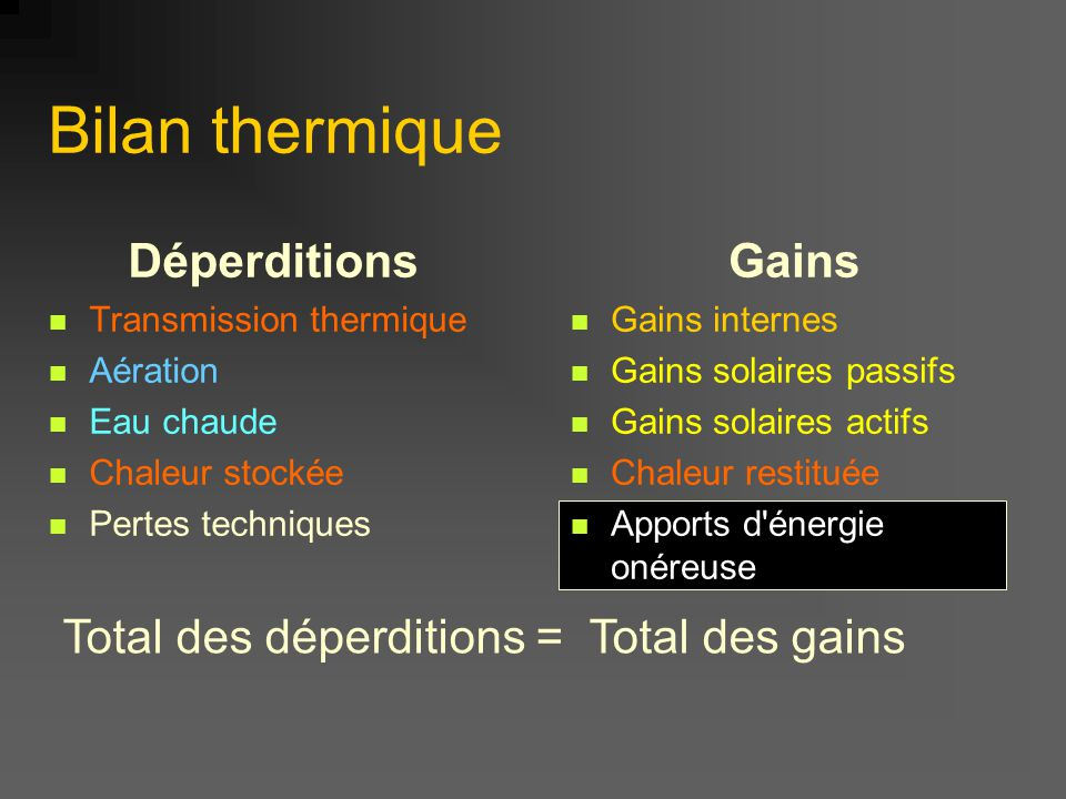 2 Bilan Thermique Déperditions Gains