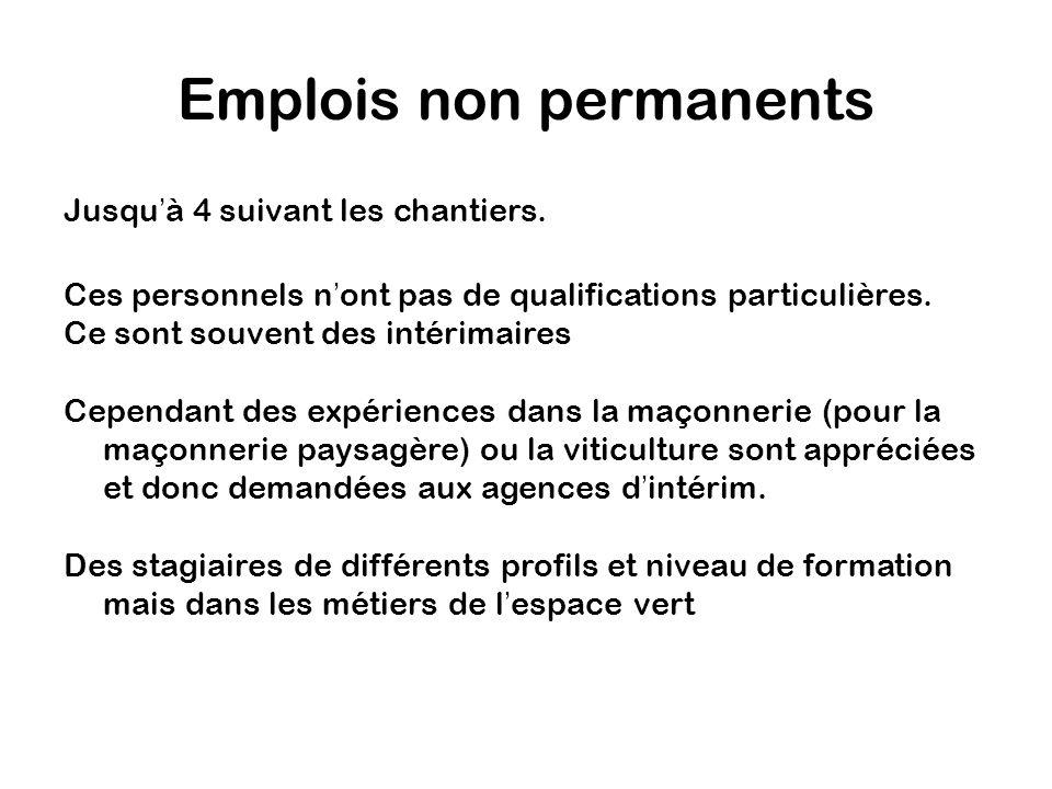 Formation es st mars 2015 s bastien leblanc plp for Espace vert interim