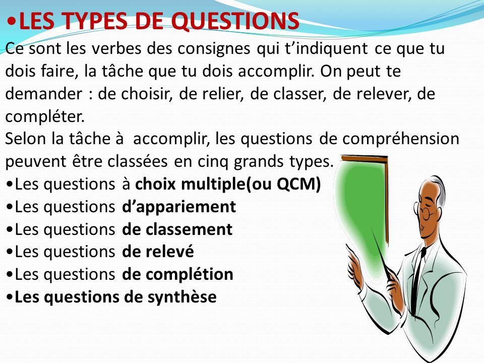 LES TYPES DE QUESTIONS