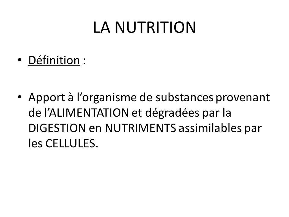 LA NUTRITION Définition :