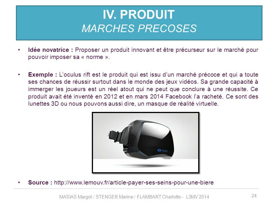 Dossier 2 veille des opportunit s d innovation ppt for Idee produit innovant
