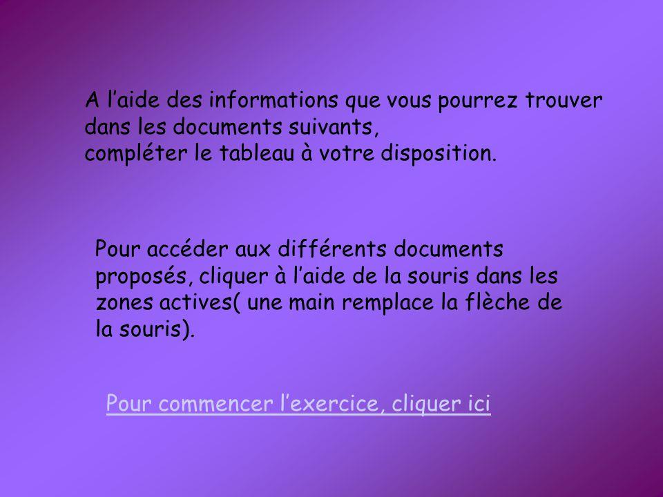 A l'aide des informations que vous pourrez trouver dans les documents suivants, compléter le tableau à votre disposition.