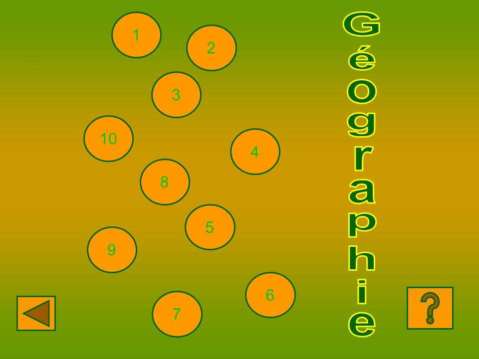 1 SCELTA GEOGRAPHIE 2 3 10 4 8 Géographie 5 9 6 7