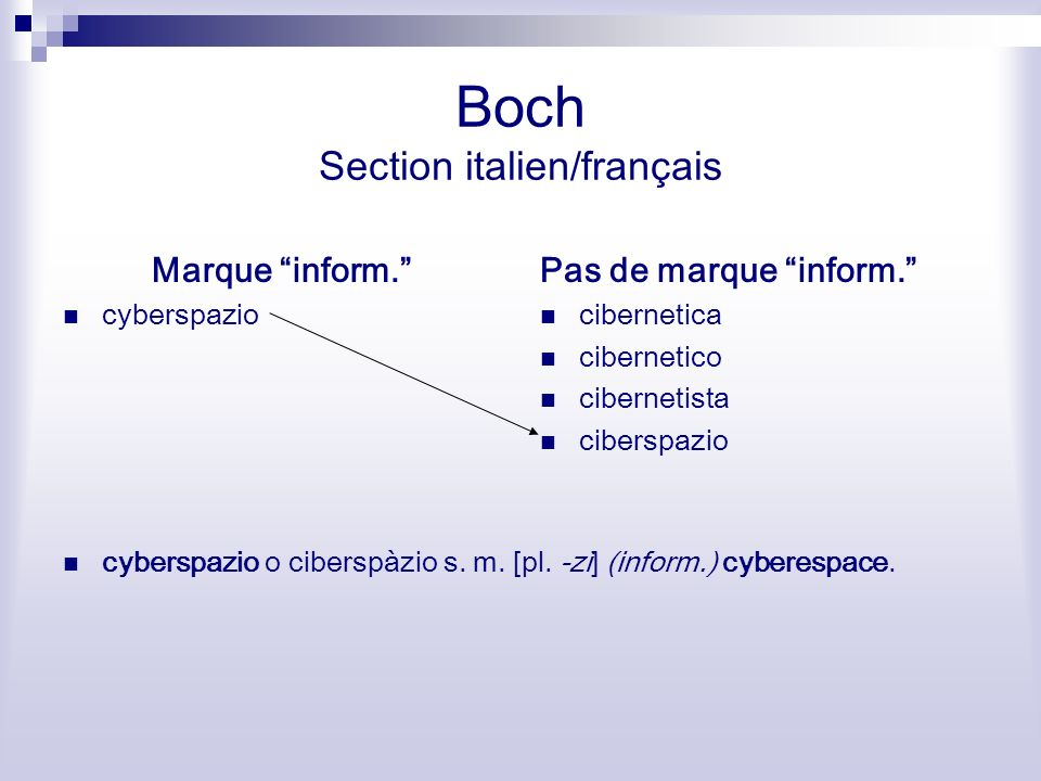 Boch Section italien/français
