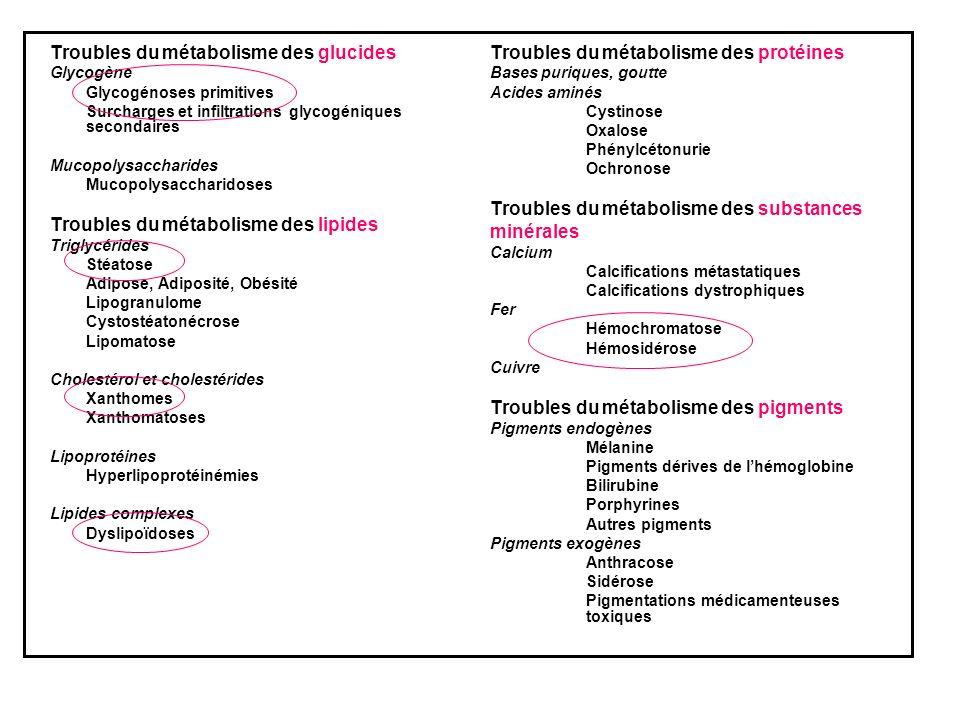 Troubles du métabolisme des glucides