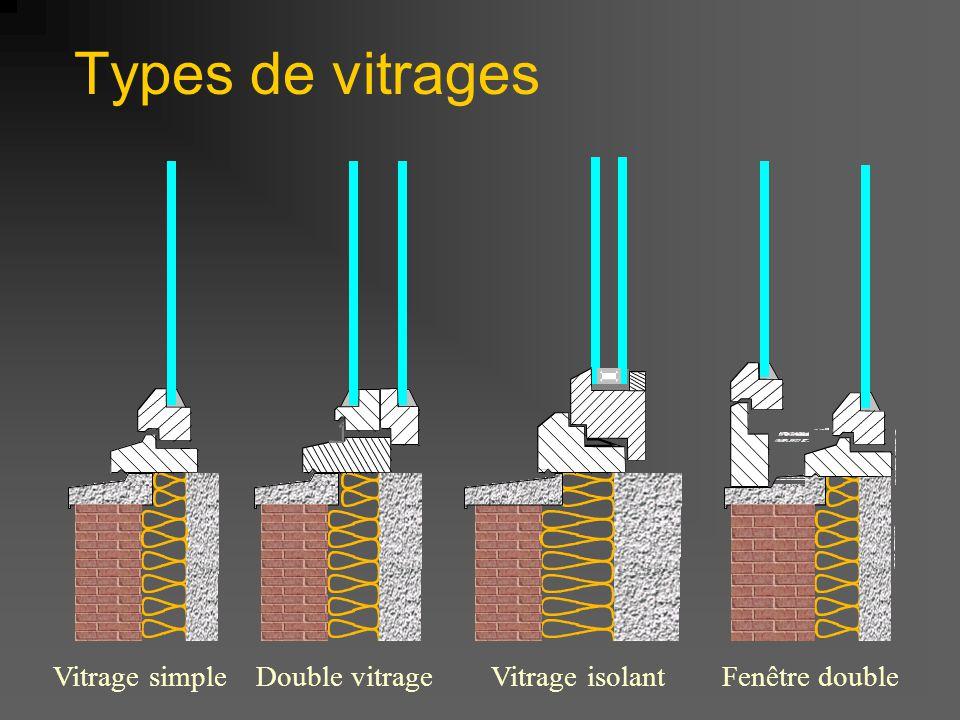 bilan thermique en 832 en 13790 sia 380 1 lesosai ppt t l charger. Black Bedroom Furniture Sets. Home Design Ideas