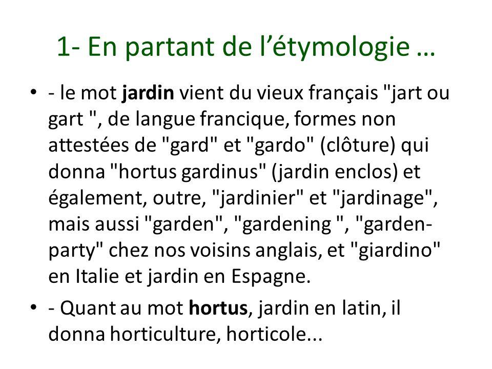 Autour du mot jardin projet sciences 2010 2011 v for Etymologie du mot miroir