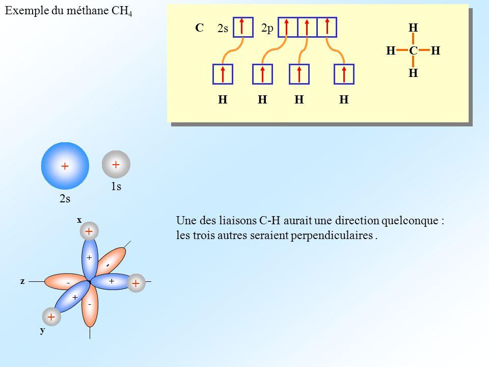 + Exemple du méthane CH4 H C 2s 2p 2s 1s