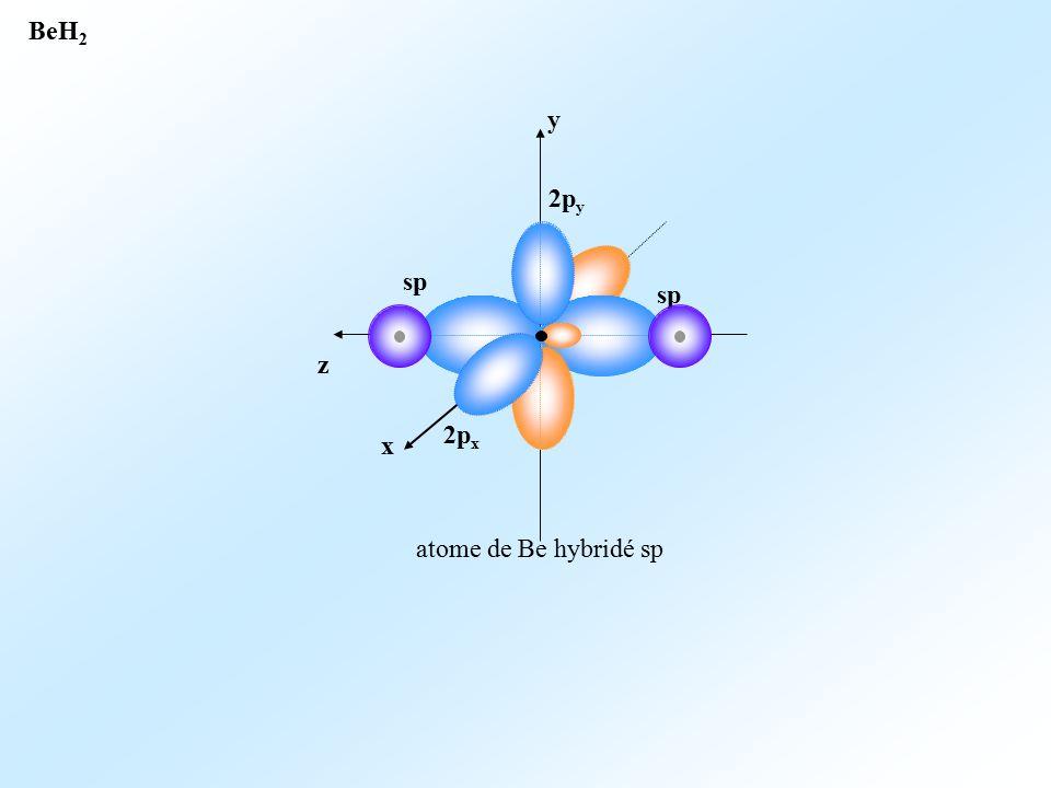 BeH2 x y 2py sp sp z 2px atome de Be hybridé sp