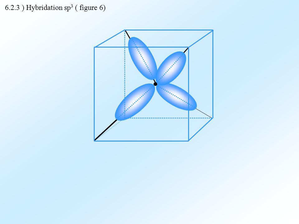 6.2.3 ) Hybridation sp3 ( figure 6)