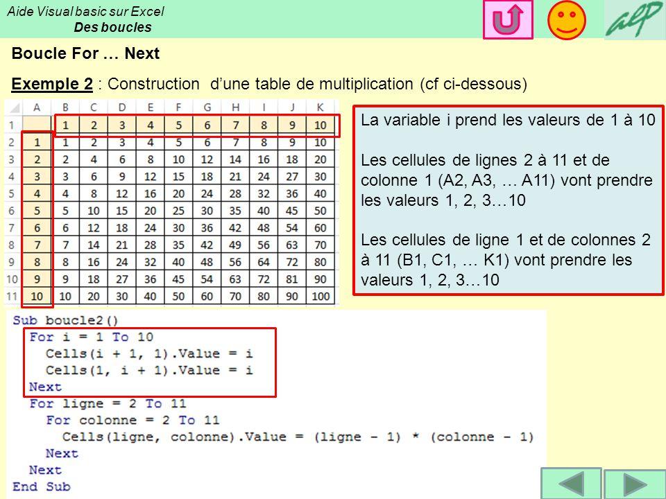 Une aide pour d butant clair ppt t l charger - Toute les tables de multiplication de 1 a 10 ...