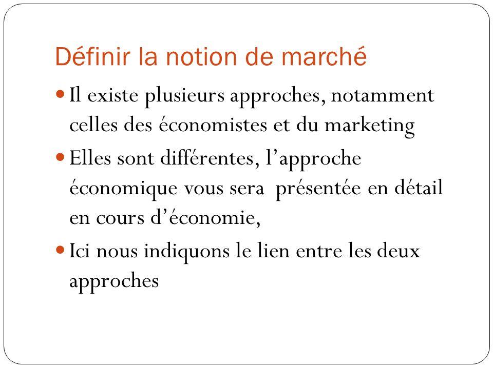 definition de marche - photo#30