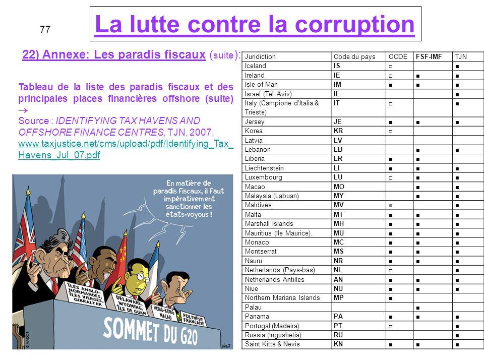 lutte contre la corruption en Inde pdf download