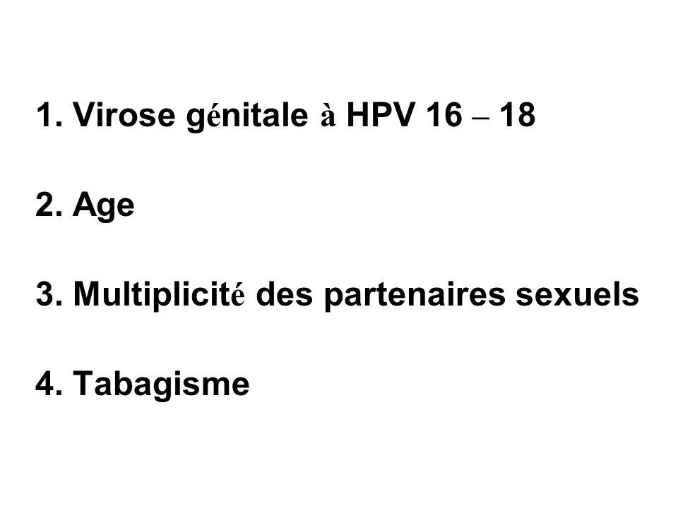1. Virose génitale à HPV 16 – 18 2. Age 3. Multiplicité des partenaires sexuels 4. Tabagisme