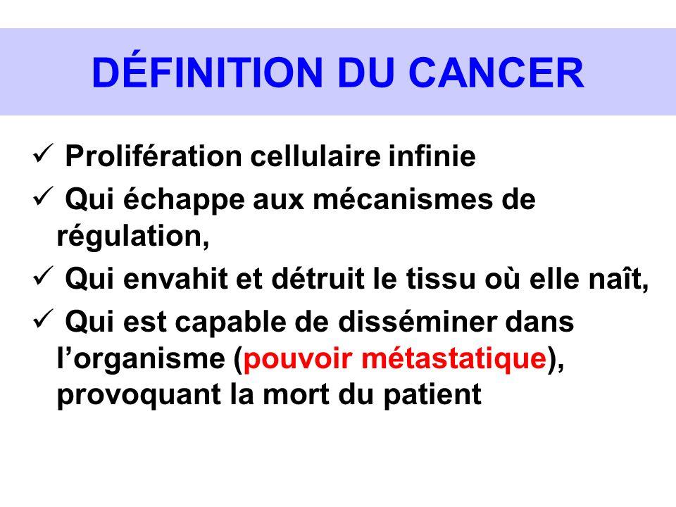 DÉFINITION DU CANCER Prolifération cellulaire infinie