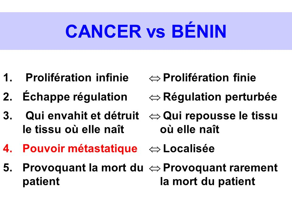 CANCER vs BÉNIN Prolifération infinie Échappe régulation