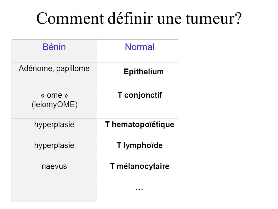 Comment définir une tumeur