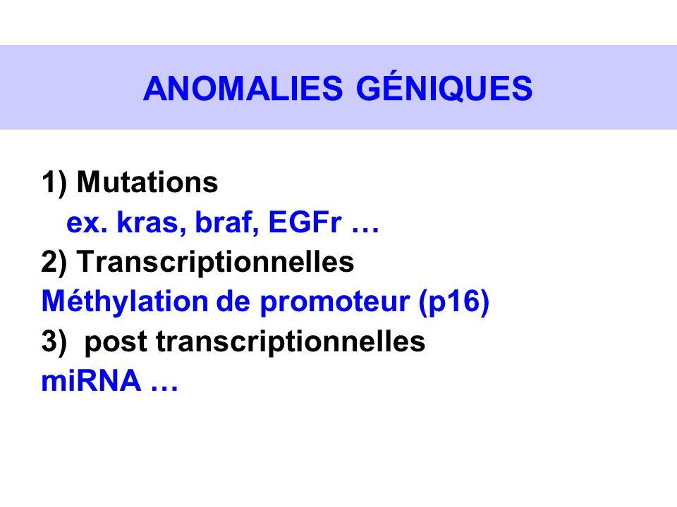 ANOMALIES GÉNIQUES 1) Mutations ex. kras, braf, EGFr …