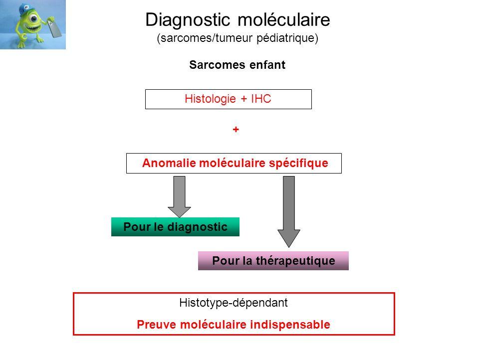 Anomalie moléculaire spécifique