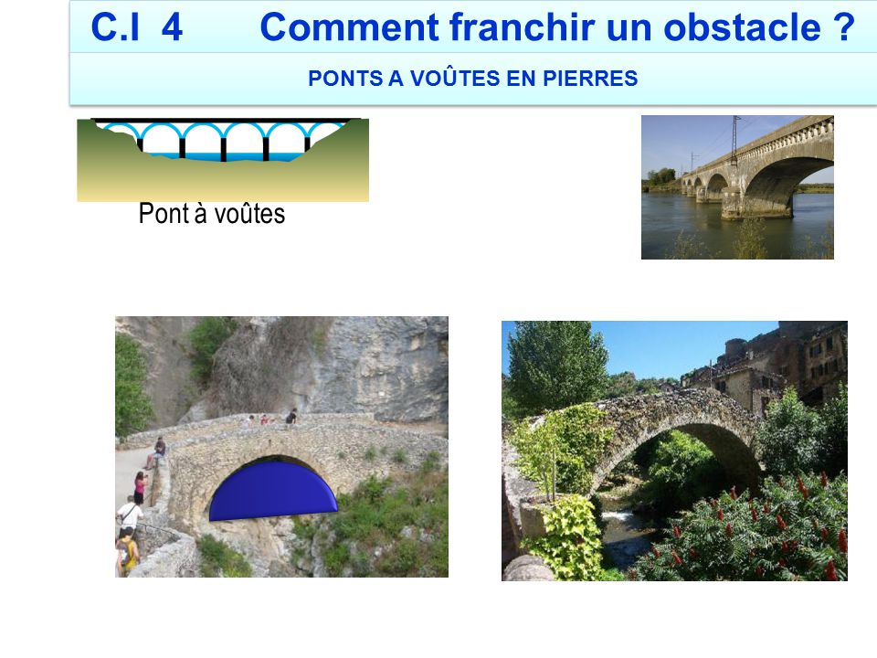 C.I 4 Comment franchir un obstacle PONTS A VOÛTES EN PIERRES