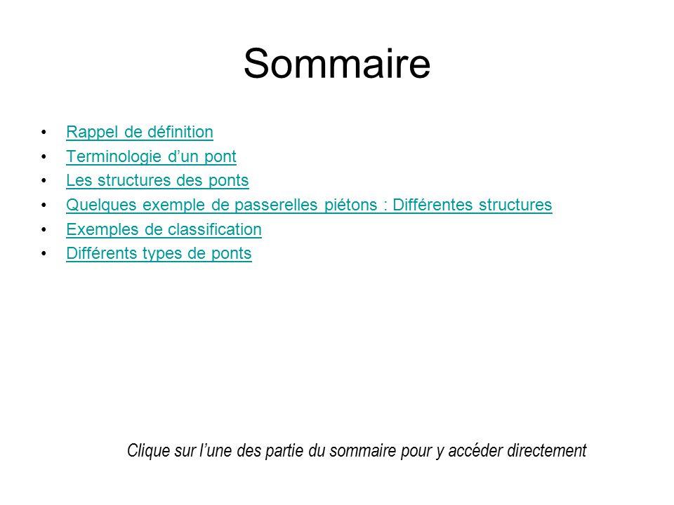Ressources des pont ppt t l charger for Passerelle definition
