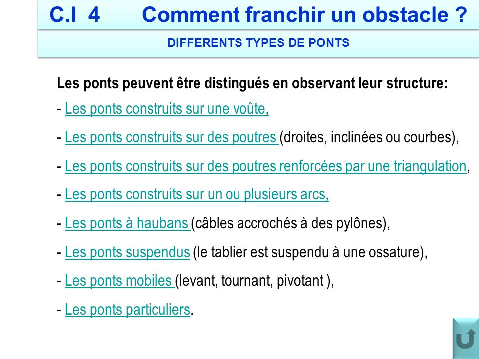 C.I 4 Comment franchir un obstacle DIFFERENTS TYPES DE PONTS